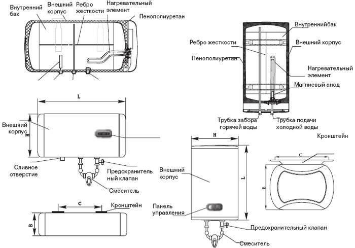 Как пользоваться водонагревателем аристон
