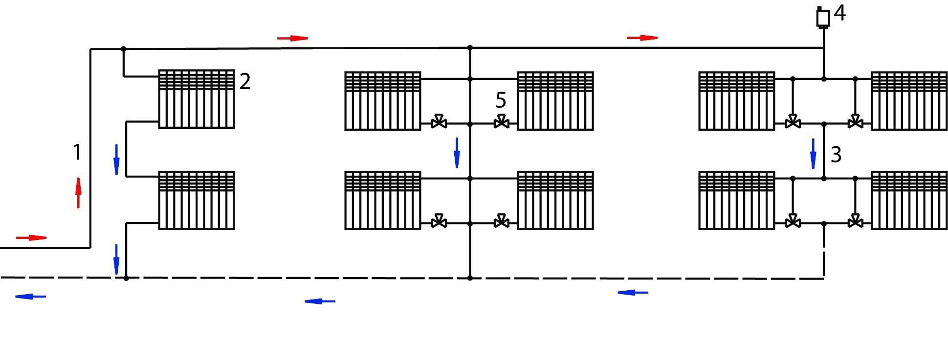 Устройство и схема однотрубной системы отопления с нижней разводкой