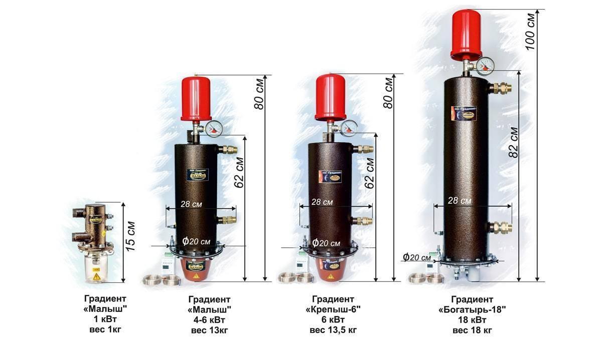 Электродный котел: как сделать электродный котел и необходимые для этого материалы