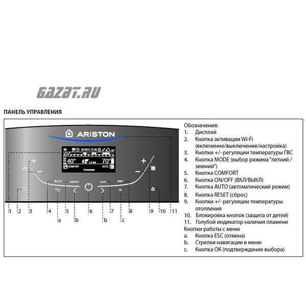 Обзор двухконтурных газовых котлов аристон