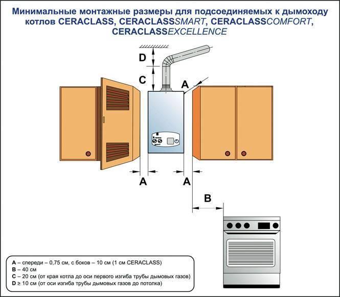 Правила установки газового котла отопления - инструкция по установке и подключению