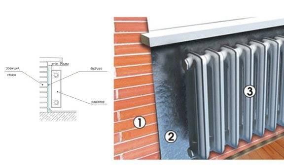 Теплоотражающий экран за радиатором-преимущества, установка