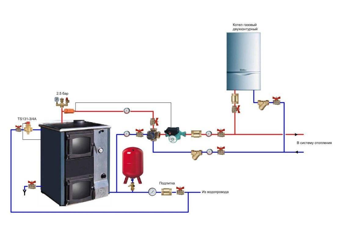 Подключение электрического котла отопления: схема, видео, инструкция