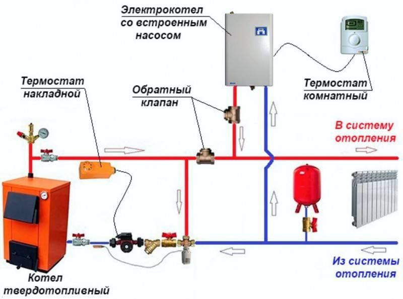 Схема подключения электрокотла - tokzamer.ru