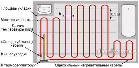 Расчет труб и дополнительного оборудования для теплого пола