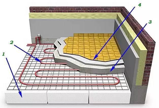 Укладка теплого водяного пола под плитку: технология монтажа конструкции, как укладывать, устройство на фото и видео
