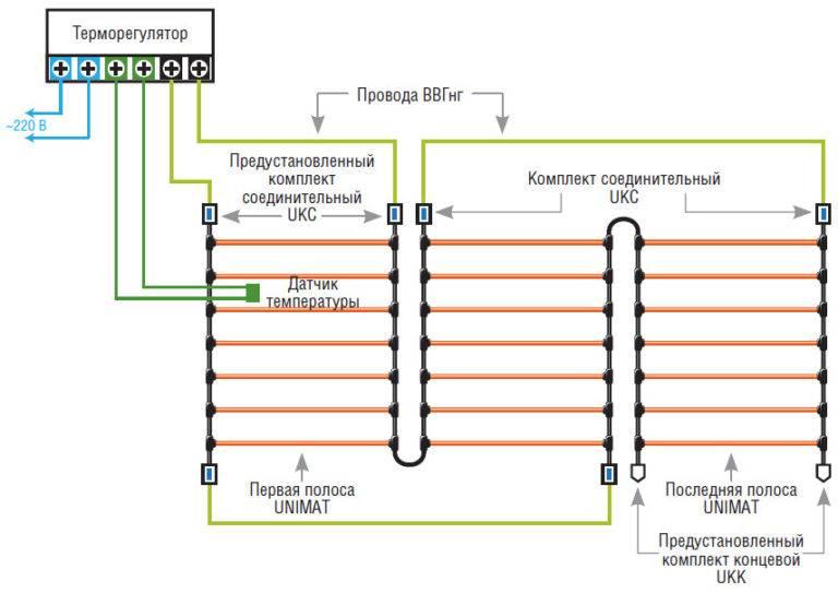 Плёночный инфракрасный тёплый пол калео: монтаж, схема подключения