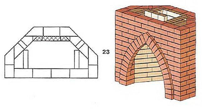 Угловой камин своими руками: пошаговая инструкция, схема, чертеж