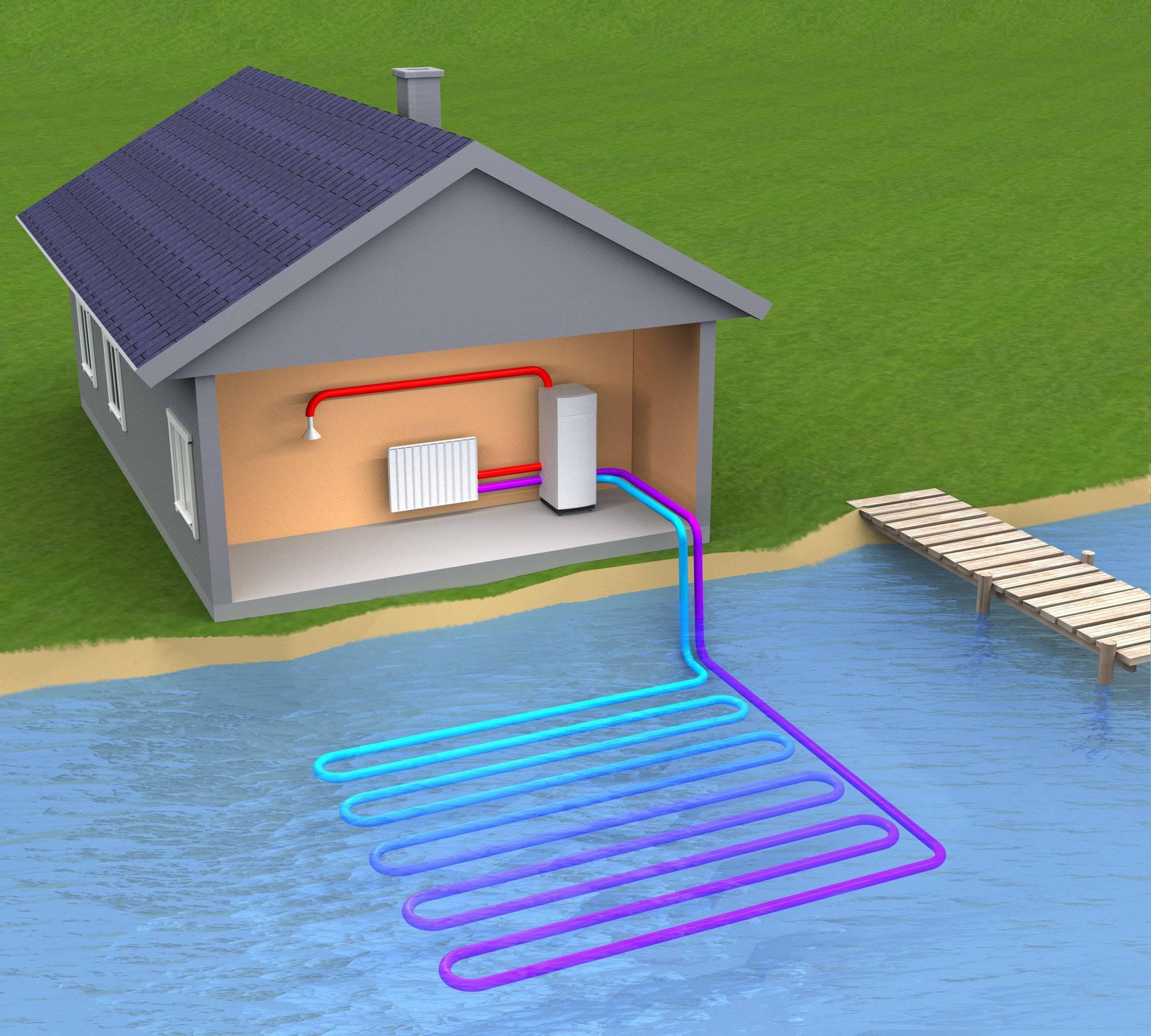 Геотермальное отопление своими руками: пошаговая инструкция по организации системы