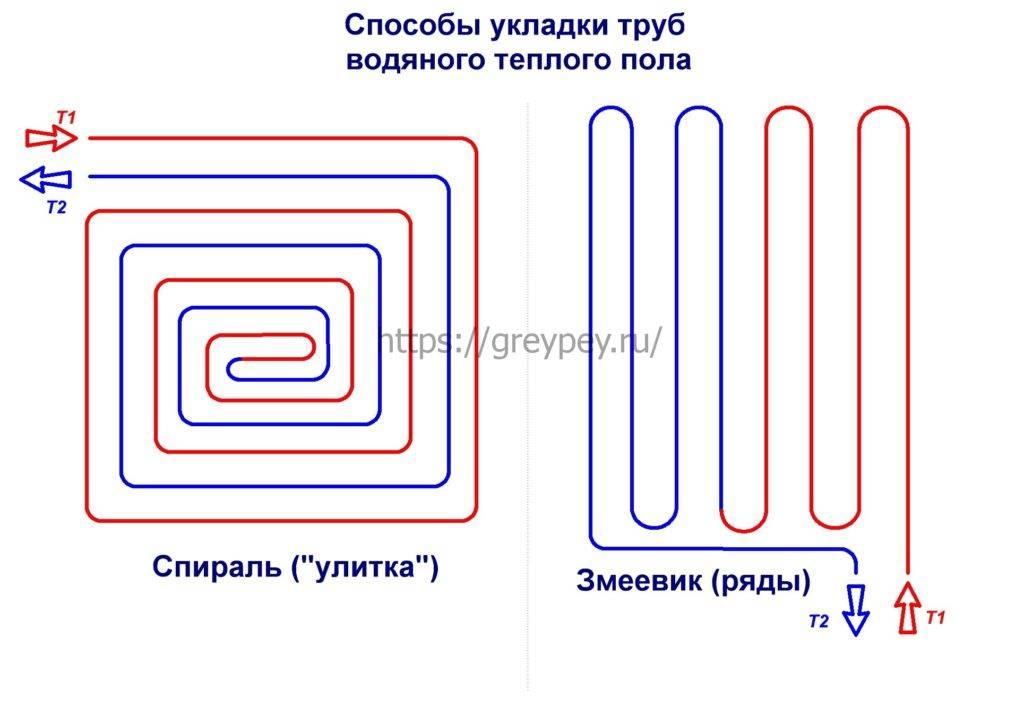 Как рассчитать шаг или расстояние между трубами теплого водяного пола