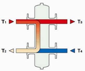 Гидрострелка принцип работы назначение и расчеты