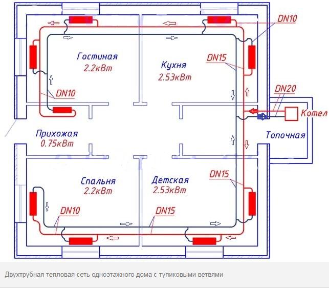 Отопление двухэтажного частного дома своими руками - схемы
