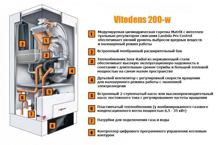 Обзор газовых котлов viessmann