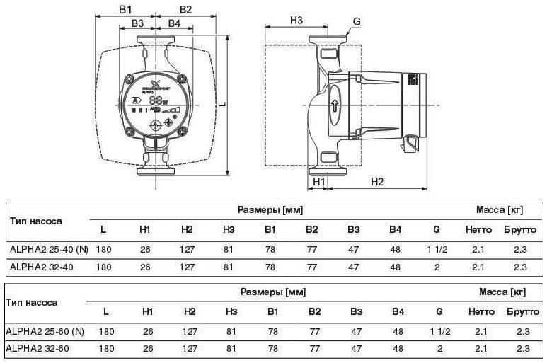 Насосы для отопления грундфос: виды циркуляционных насосов grundfos, грюндфос для систем отопления