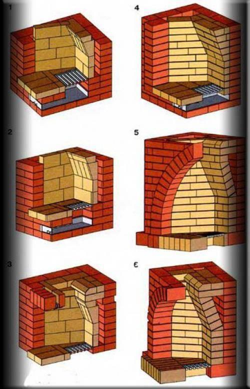 Каминопечь своими руками: как сделать камин из печки, какие материалы использовать, установка печи камина на фото и видео