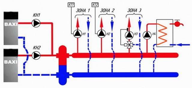 Принцип работы и устройство гидрострелки отопления, назначение