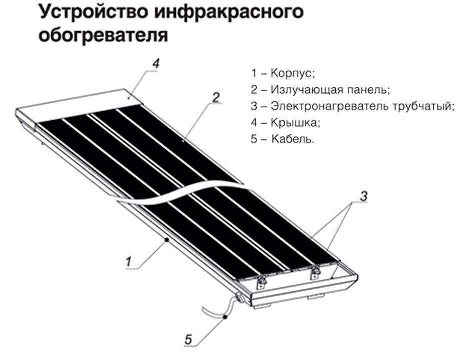 Как выбрать инфракрасные обогреватели для теплиц — особенности системы отопления, примеры на фото и видео