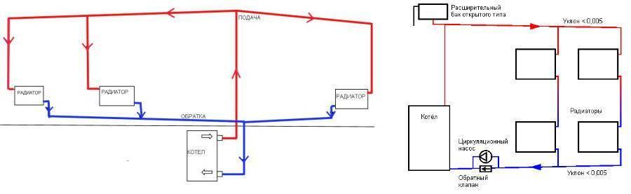 Как сделать отопление гаража: выбираем систему и отопительное оборудование