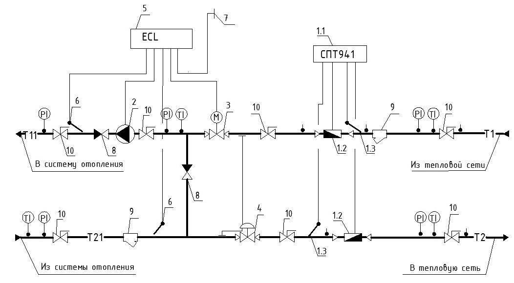 Схема теплового узла отопления частного дома. как работает элеваторный тепловой узел - схема и принцип. функции и характеристики.