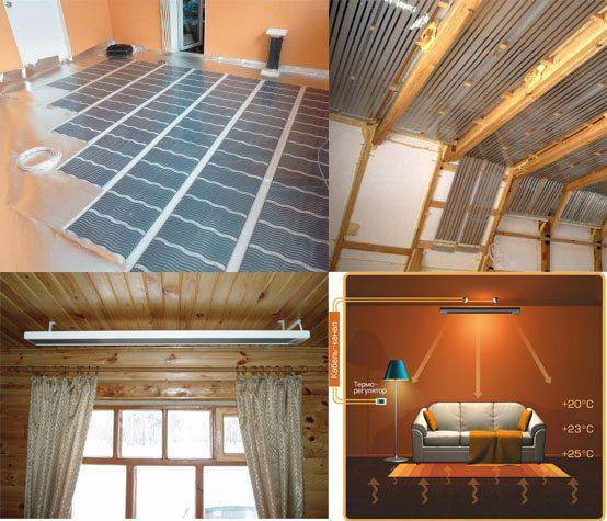 Эффективное энергосберегающее отопление частного дома
