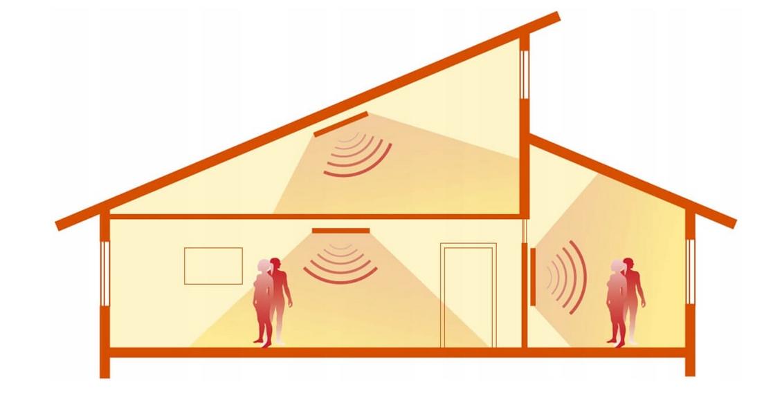 Инфракрасное отопление - отзывы, плюсы и минусы