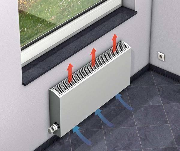 Внутрипольные конвекторы отопления: их плюсы и минусы