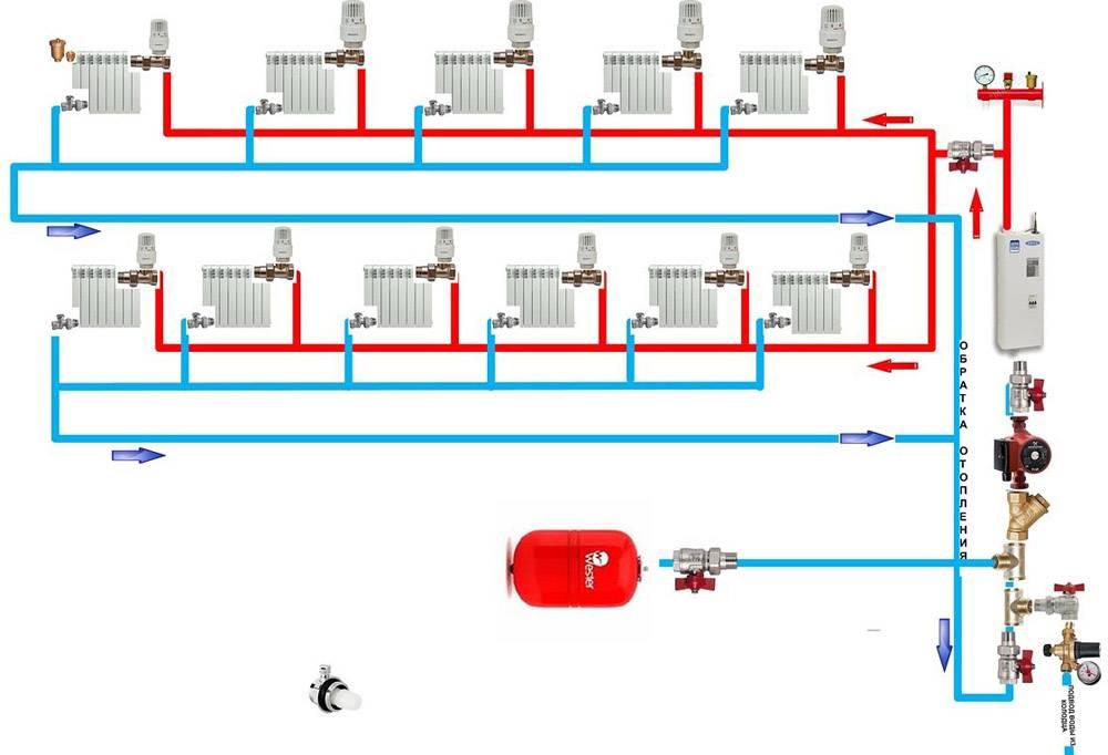 Система отопления ленинградка | гид по отоплению