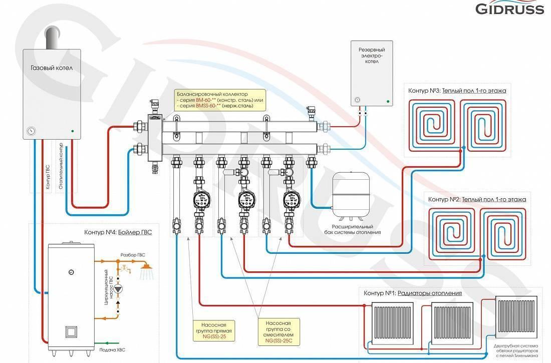 Схема подключения котла отопления – осваиваем сами