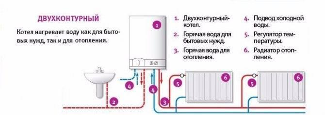 Как выбрать электрокотел: разновидности, мощность, плюсы