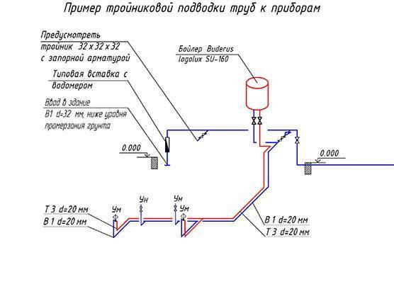 Как правильно делать коллекторную разводку труб