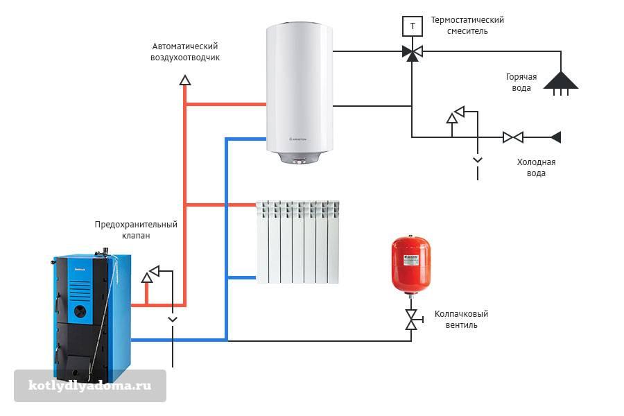 Схема отопления твердотопливным котлом - система отопления