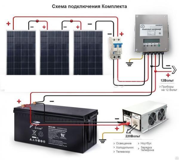 Солнечные батареи для дома — стоимость комплекта и целесообразность установки