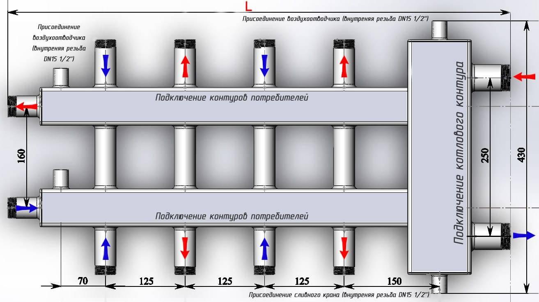 Коллектор отопления: схема и принцип работы, как собрать своими руками