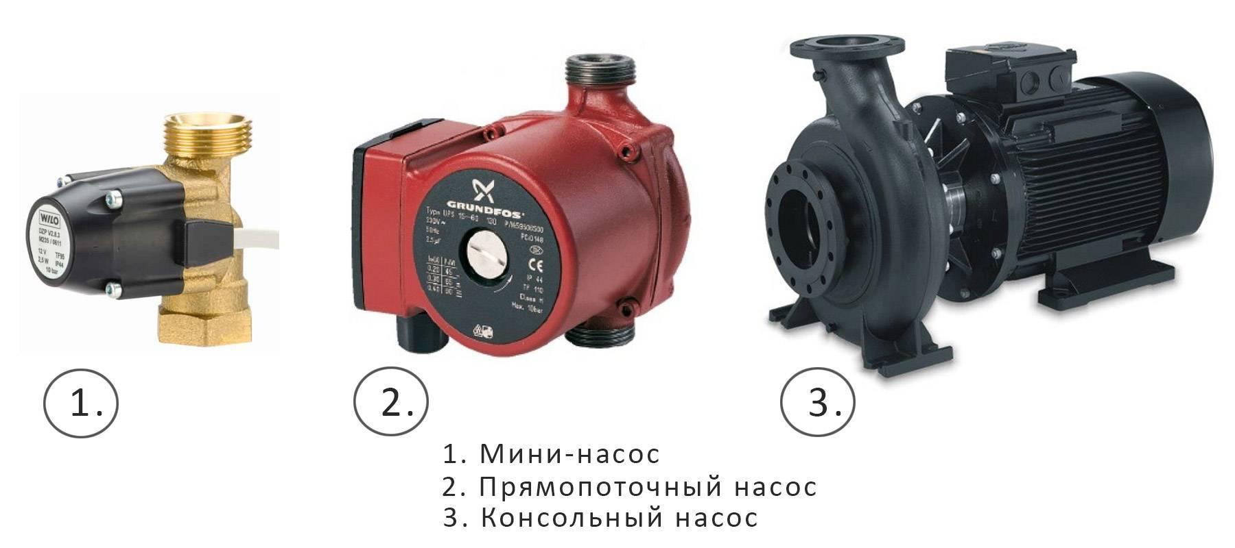 Насос циркуляционный для системы отопления частного дома
