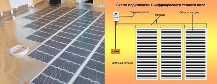 Монтаж электрического теплого пола: как подключить своими руками, укладка и схема подключения к электричеству