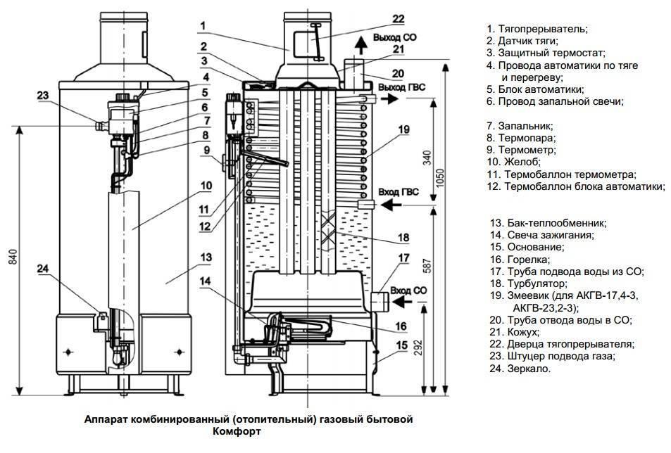 Автоматика для газового котла – виды, устройство газового клапана