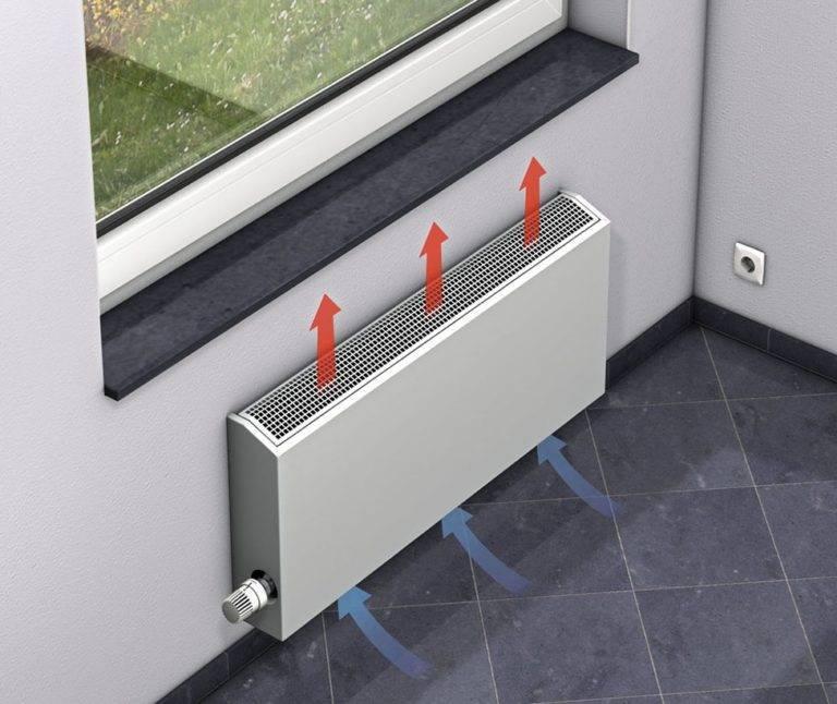 Что лучше, электрокотел или конвекторы – преимущества и недостатки вариантов электрического отопления