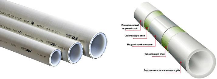 Полипропилен или металлопластик: что лучше для водопровода и отопления?
