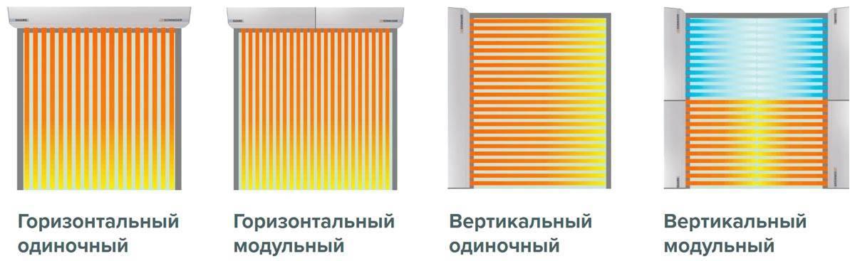 Водяные тепловые завесы: характеристики, выбор и монтаж