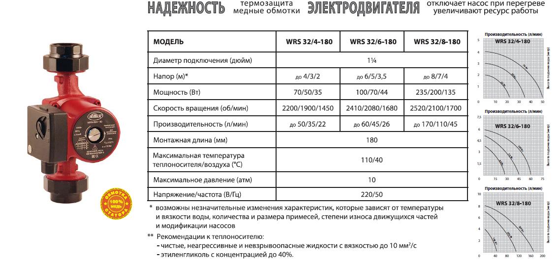 Как рассчитать насос для отопления: примеры расчетов и правила подбора оборудования