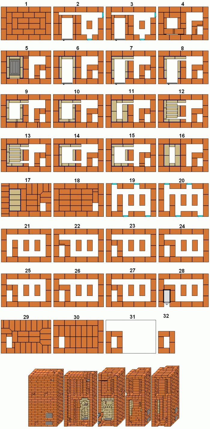 Кирпичный отопительный щиток своими руками: порядовка, схема конструкции для печей