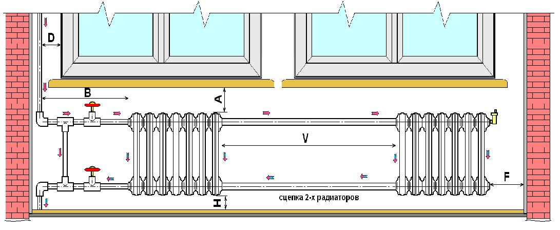 Расстояние от радиатора до стенки: крепление, определение