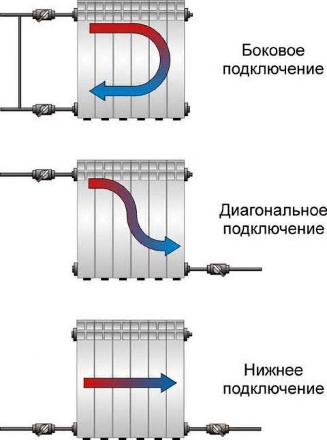 Как промыть биметаллические радиаторы отопления