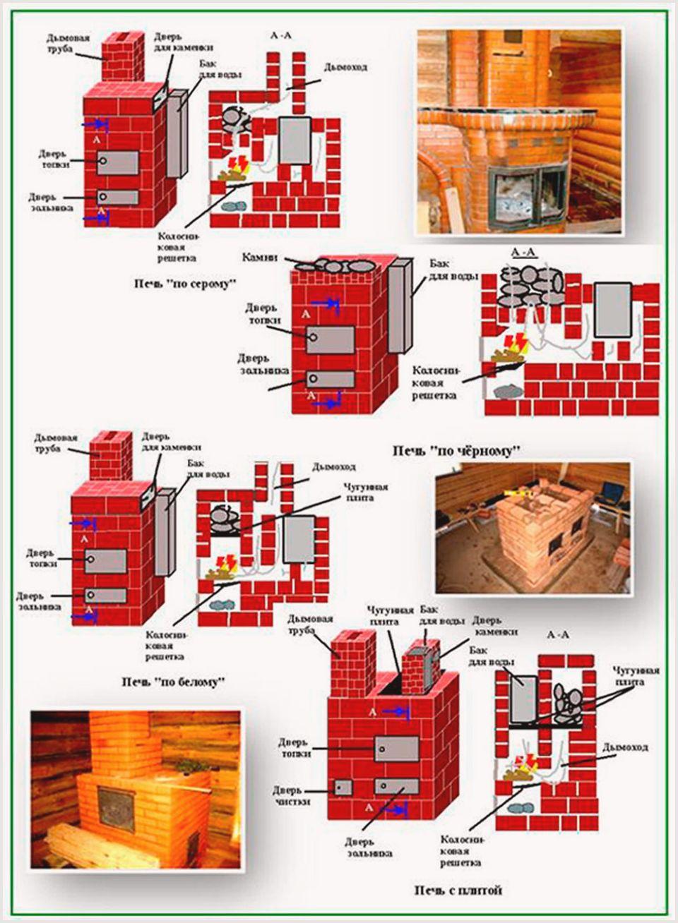 Печь своими руками из кирпича — чертежи, проекты и пошаговое описание как построить самостоятельно печь (95 фото)