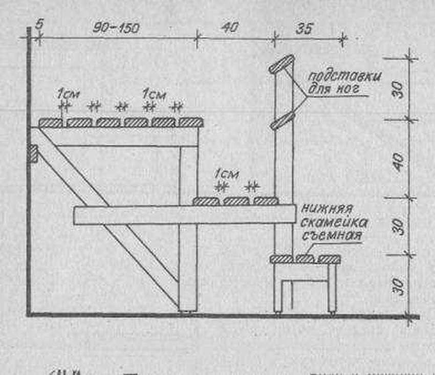 Полки в бане: пошаговое руководство о том, как своими руками сделать из дерева угловой, откидной или съемный, особенности устройства конструкций и как их крепить
