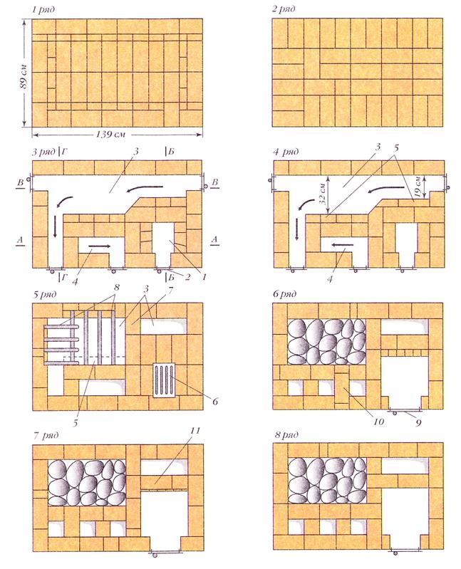 Порядовка и чертежи банной печи кузнецова