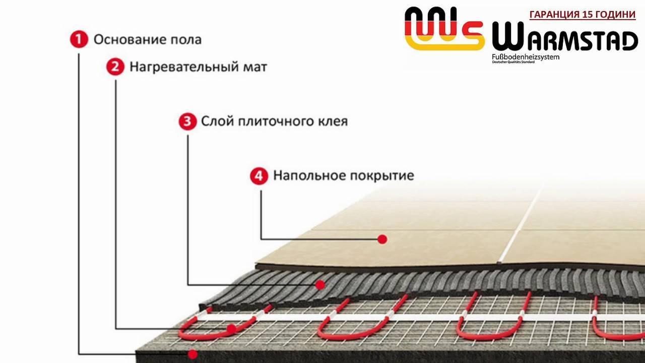Что нужно знать, чтобы установить электрический тёплый пол своими руками?