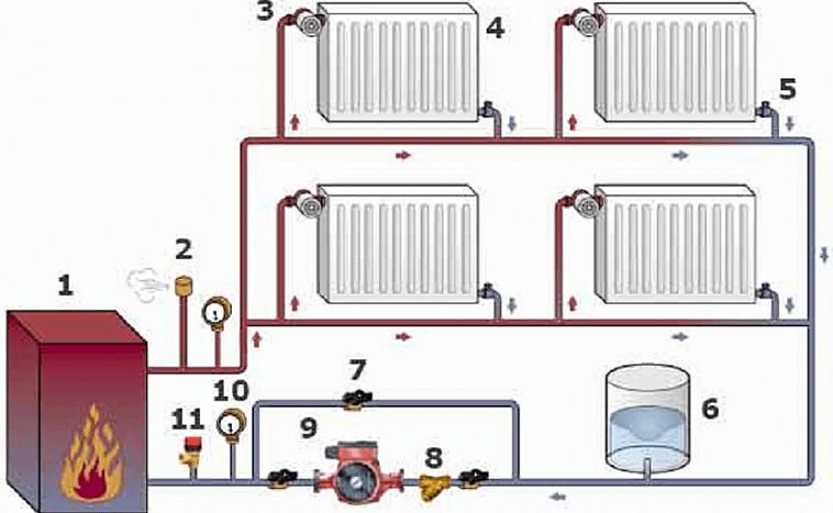 Инверторное отопление дома, что и как работает