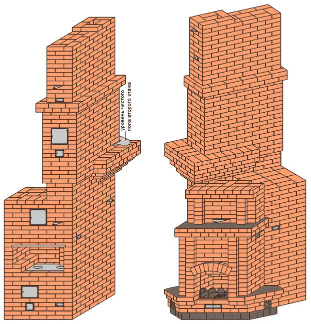 Кирпичная печь для отопления двух этажей дома