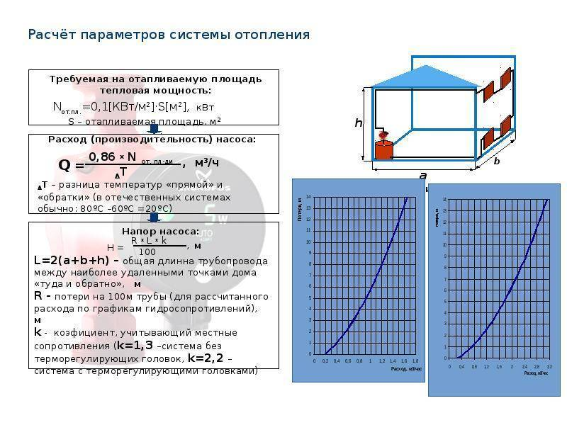 Расчет количества воды в системе отопления, как рассчитать объем теплоносителя?